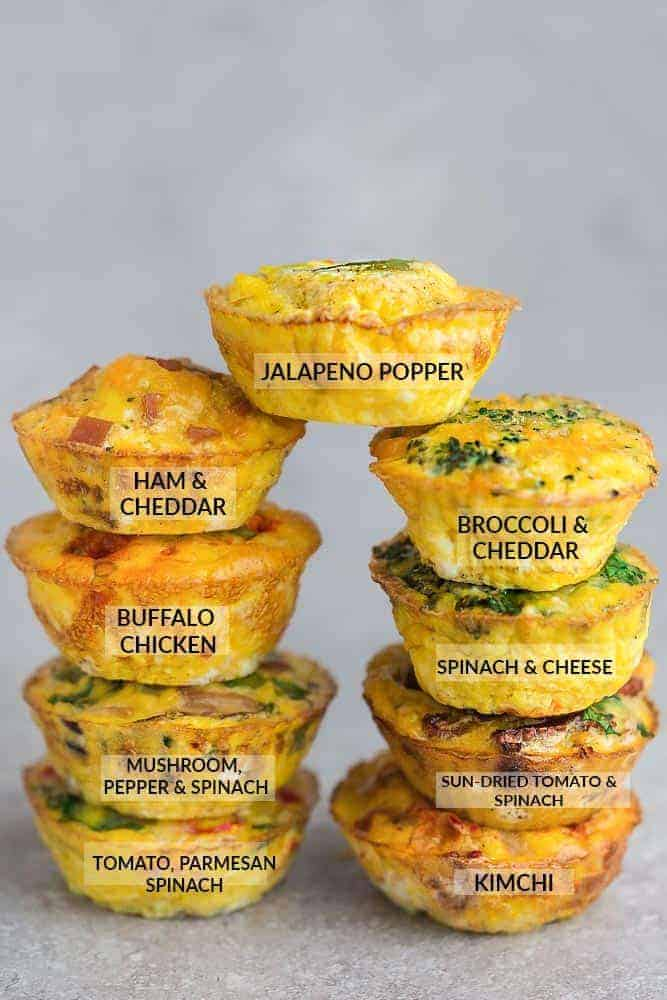 Breakfast Egg Muffins 9 Easy Healthy Make Ahead Variations
