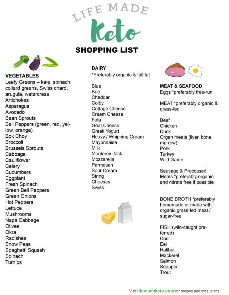 here is a printable shopping list from that post as well