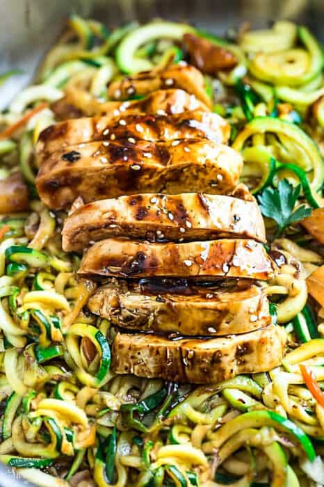 Close-up view of Low Carb Zucchini Noodles with Chicken in a pan